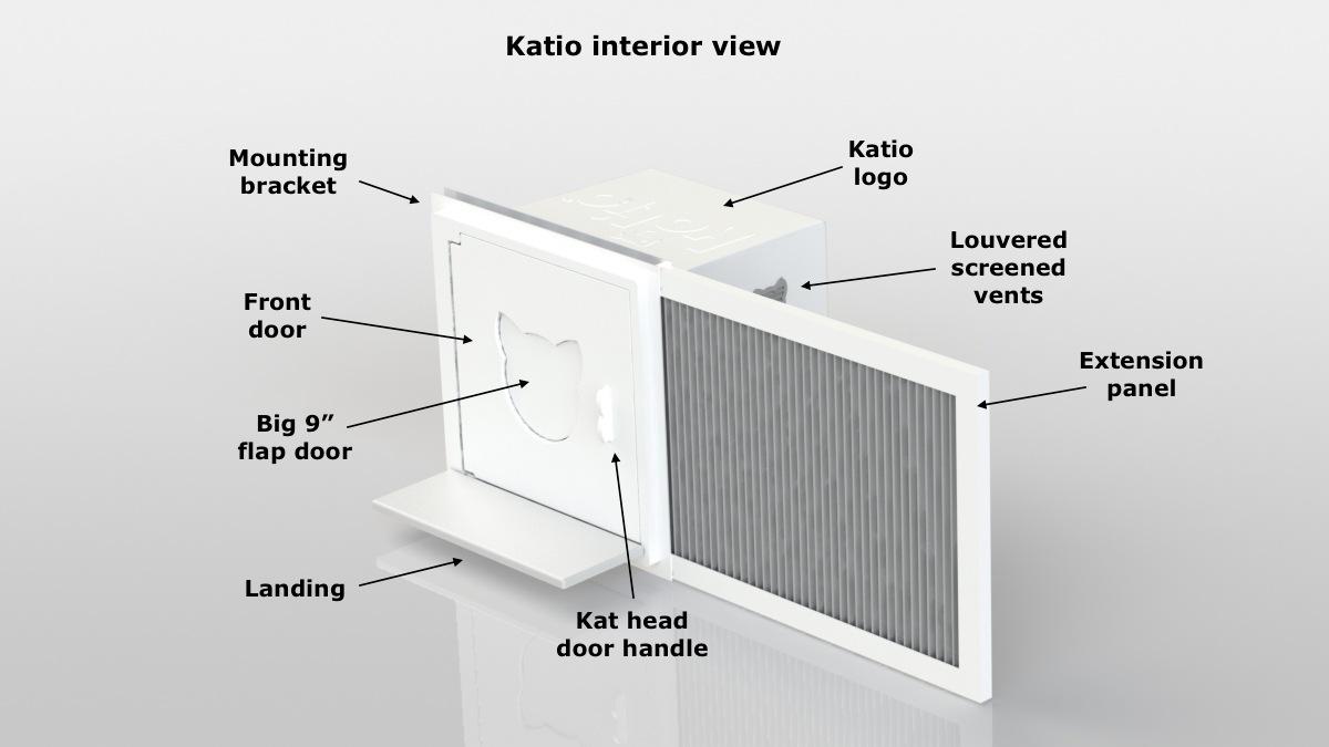 1_ISO-katio-right-panel